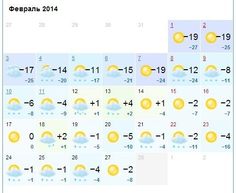 Какая погода будет в анапе в июне 2016 года