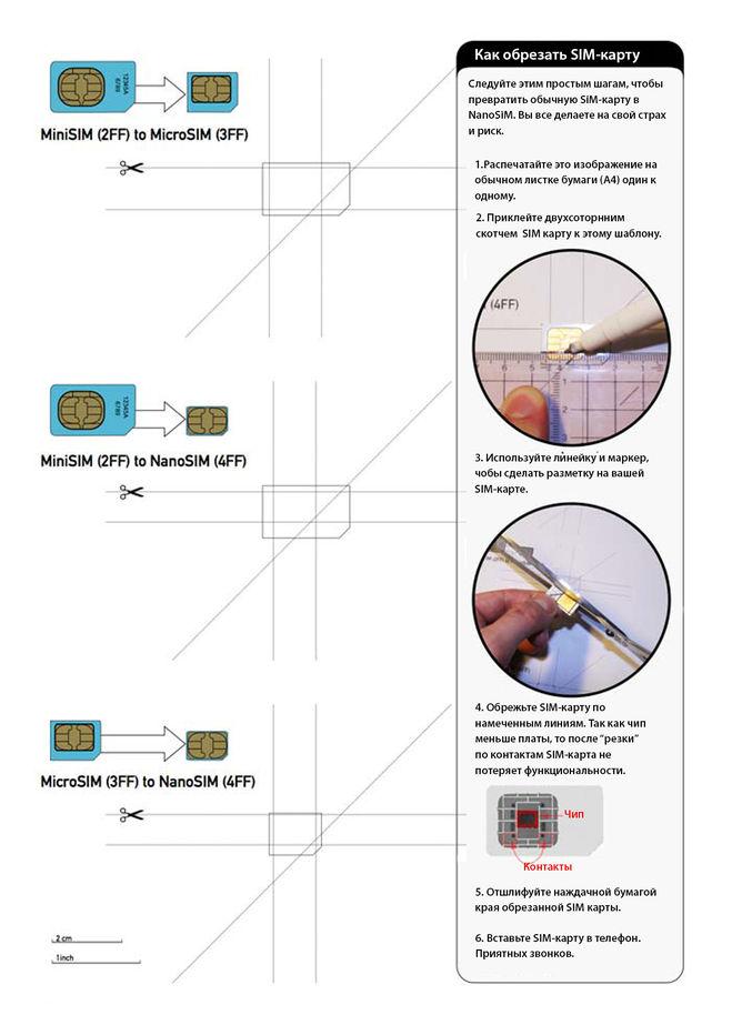 схема обрезания сим-карты