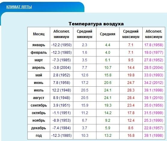 Казань погода на 30 мая 2017 г