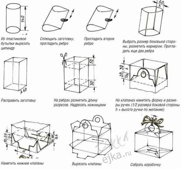 Как сделать из пластиковых бутылок подарочную коробку