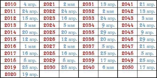 Снукер 2017. Календарь сезона, расписание