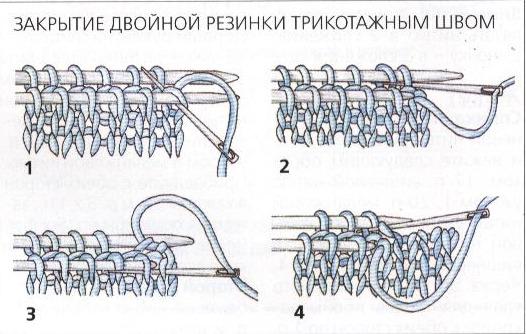 Вязание как эластично закрыть резинку