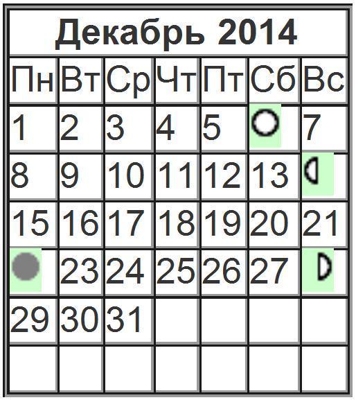когда стричься в декабре 2014 по лунному календарю мужчинам