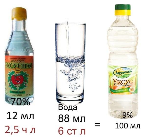 Как из 70 уксусной кислоты сделать уксусную эссенцию