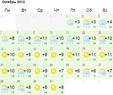 Липецкая область тербуны погода на неделю