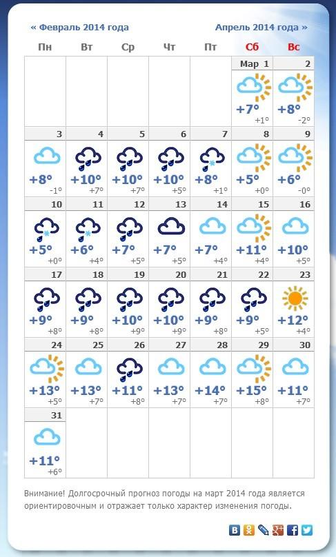Погода на 3 дня в петропавловске казахстан на