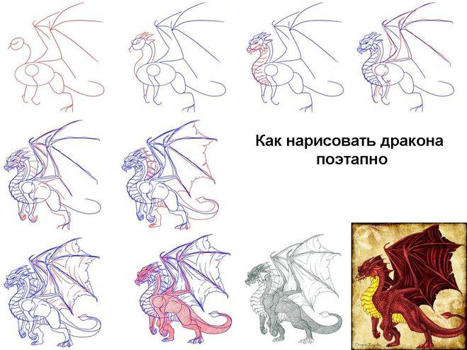 Рисунки карандашом драконов
