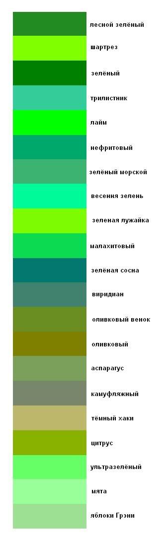 """,""stardoll-inform.ucoz.ru"