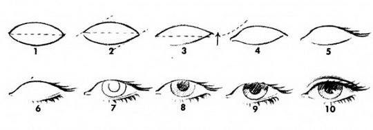 Как нарисовать глаза карандашом.