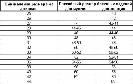 размер пениса для женщины Московский