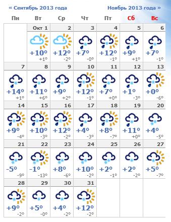 Погода в иркутске на месяц