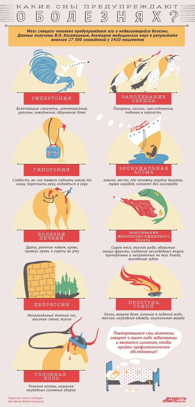 Как сделать так что бы при подтягивании не болели руки