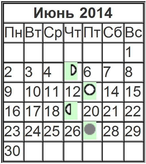 Все православные церковные праздники 2009