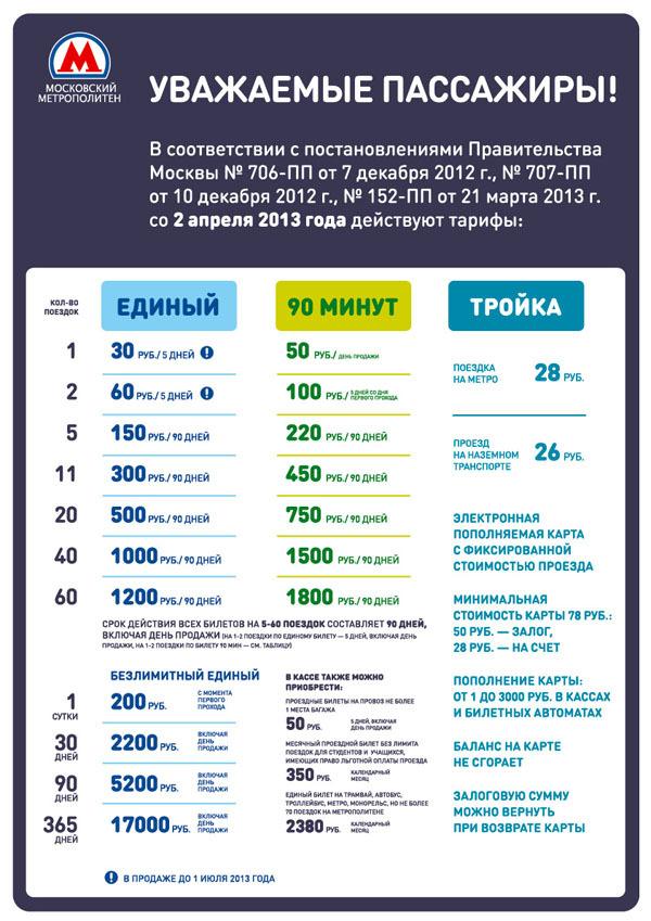 Сколько стоит проезд в москве на общественном транспорте в 2016 - 845