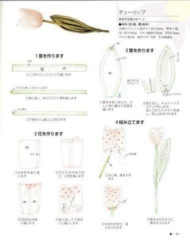 варианты пошива тюльпанов.