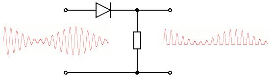 Простейший АМ детектор