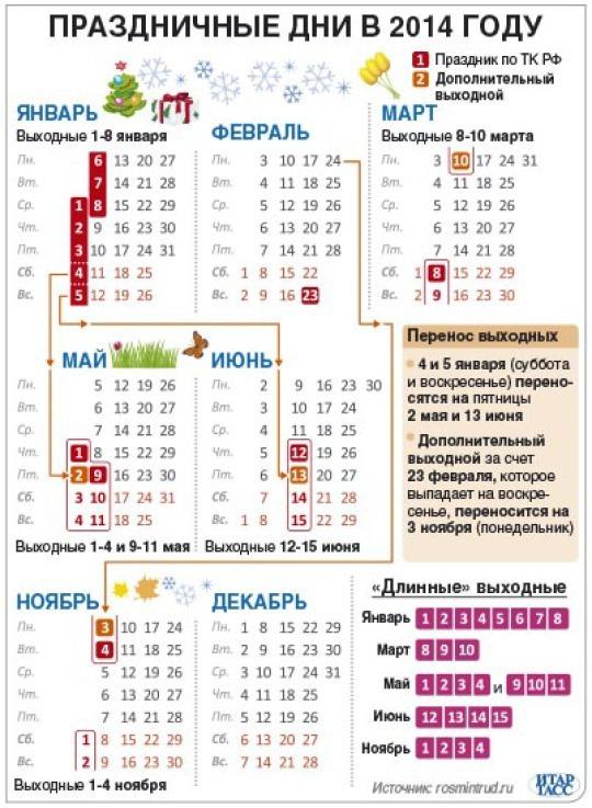 Выходные и праздничные дни в 2008 году