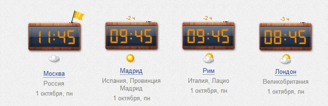 Время в Москве, Россия Сколько сейчас времени в Москве