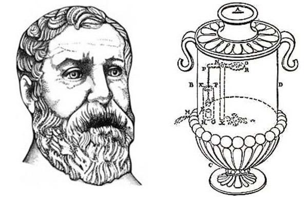 Древнегреческий автомат святой воды