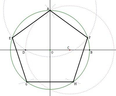 Как построить пятиугольник при помощи циркуля