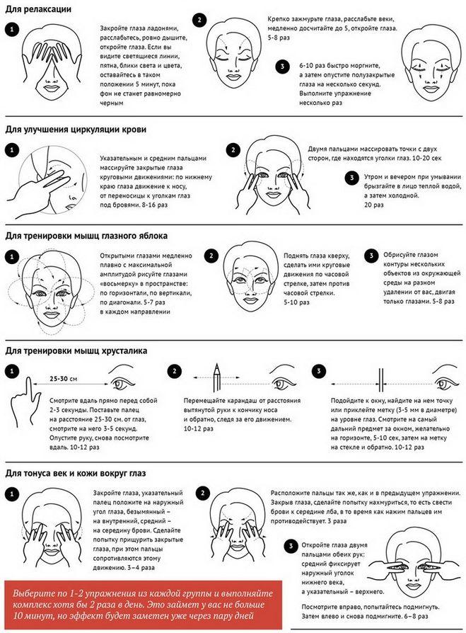 Лечение астигматизма в домашних условиях у взрослых 183