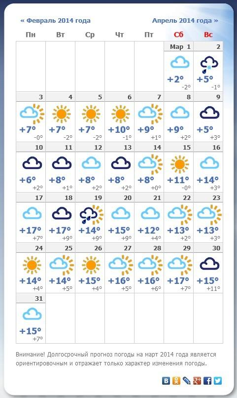 Погода в Москве в марте 2018: самый точный прогноз