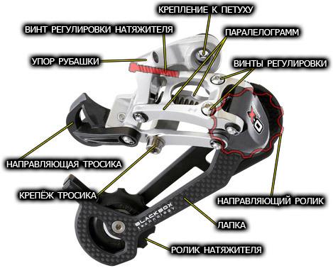 Ремонт переключателя скоростей велосипеда своими руками