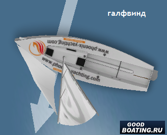 движение судна относительно ветра 4 буквы ответ