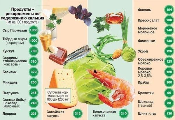 правильное питание составить меню онлайн по весу