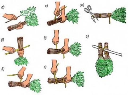 Как вязать веник из ели