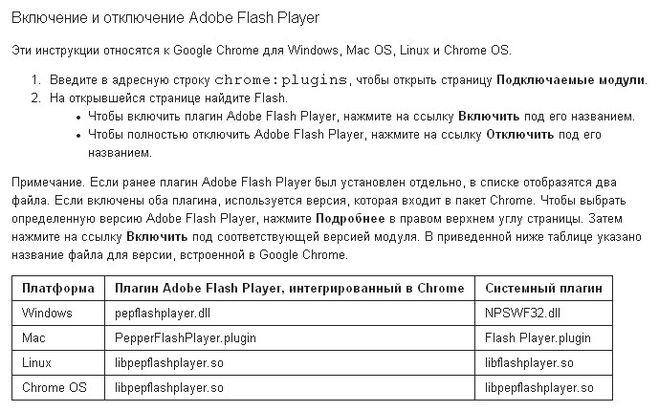 Как обновить Flash Player?