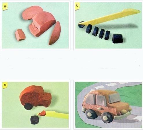 как лепить машину из пластилина