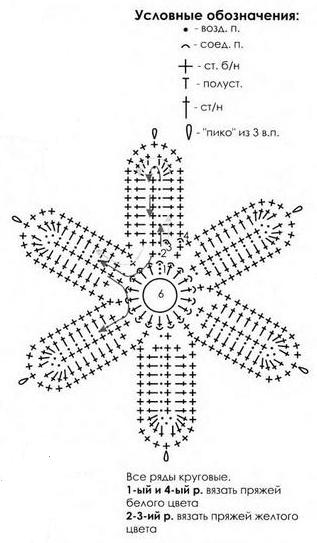 Маргаритки схема вязания 12