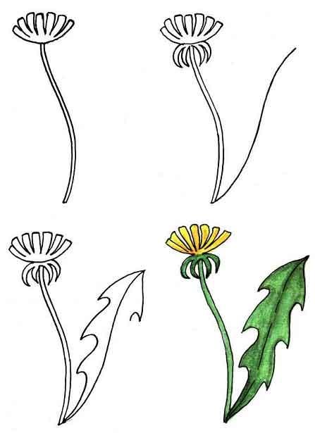 getekend bosje bloemen