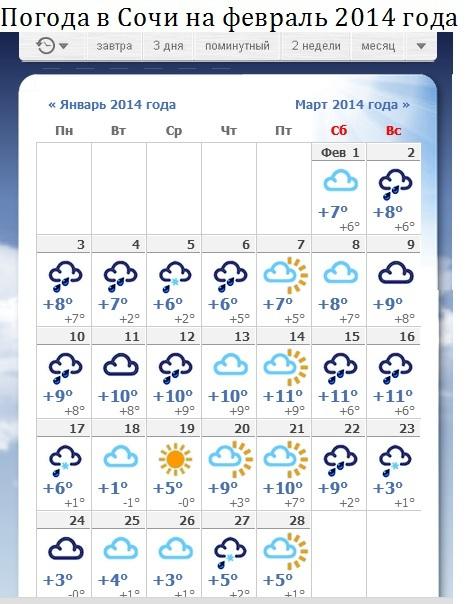 ней содержатся погода на февраль 2016г рассмотрим