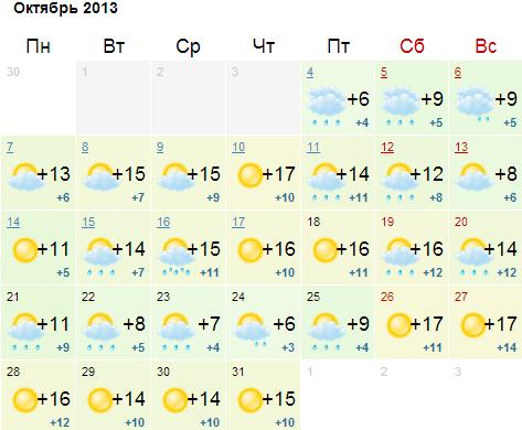 погода гесметио саранск на месяц керівник