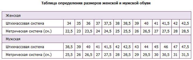 Таблица соотношения размера ног и пениса