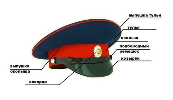 Как сделать шляпу из бумаги полицейского