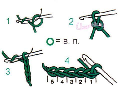 Как вязать крючком для начинающих схемы