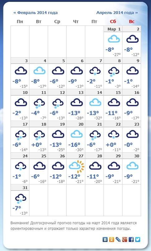 Погода в глотовке инзенского района ульяновской области
