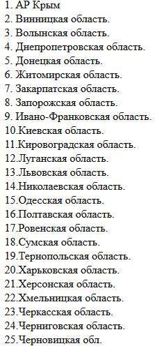 Сколько регионов в Украине?