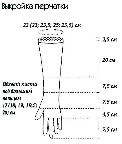Как сшить длинные перчатки